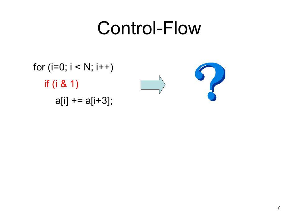 7 Control-Flow for (i=0; i < N; i++) if (i & 1) a[i] += a[i+3];
