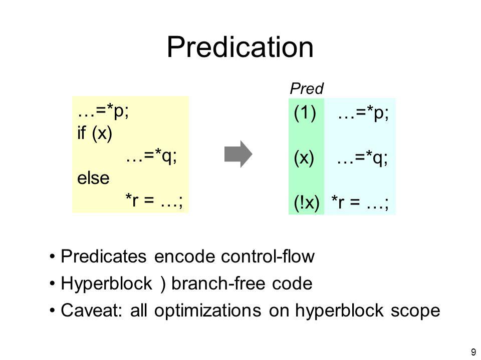 9 Predication …=*p; if (x) …=*q; else *r = …; (1) …=*p; (x) …=*q; (!x) *r = …; Predicates encode control-flow Hyperblock ) branch-free code Caveat: all optimizations on hyperblock scope Pred