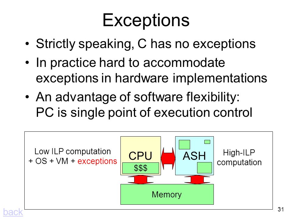 31 Exceptions Strictly speaking, C has no exceptions In practice hard to accommodate exceptions in hardware implementations An advantage of software flexibility: PC is single point of execution control High-ILP computation Low ILP computation + OS + VM + exceptions CPUASH Memory back $$$