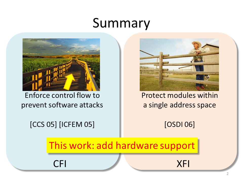 Summary CFIXFI Enforce control flow to prevent software attacks [CCS 05] [ICFEM 05] Protect modules within a single address space [OSDI 06] 2 This work: add hardware support