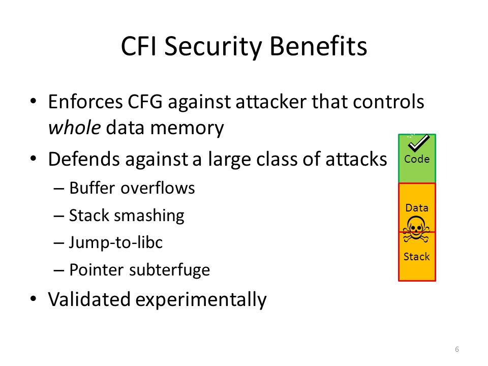 CFI Security Benefits Enforces CFG against attacker that controls whole data memory Defends against a large class of attacks – Buffer overflows – Stack smashing – Jump-to-libc – Pointer subterfuge Validated experimentally 6 Code Data Stack
