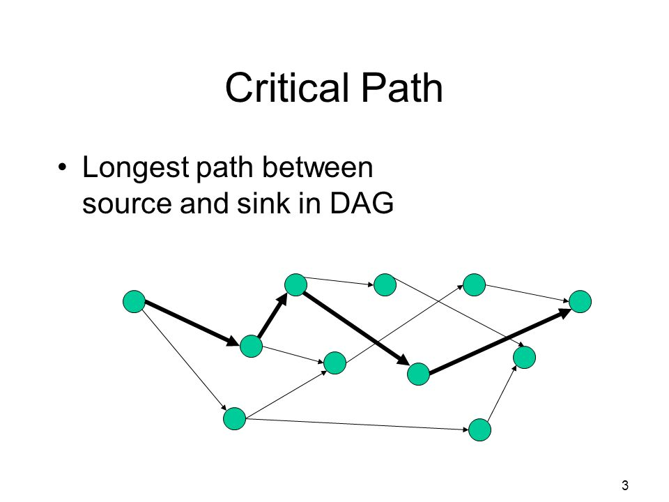 3 Critical Path Longest path between source and sink in DAG
