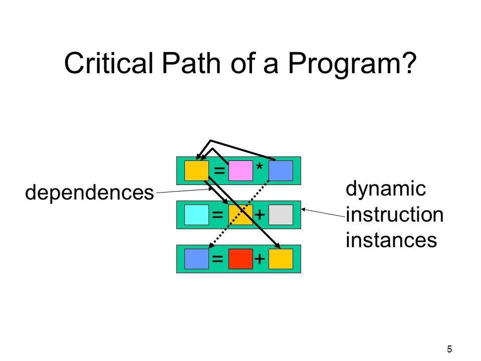 5 Critical Path of a Program = * = + dynamic instruction instances dependences