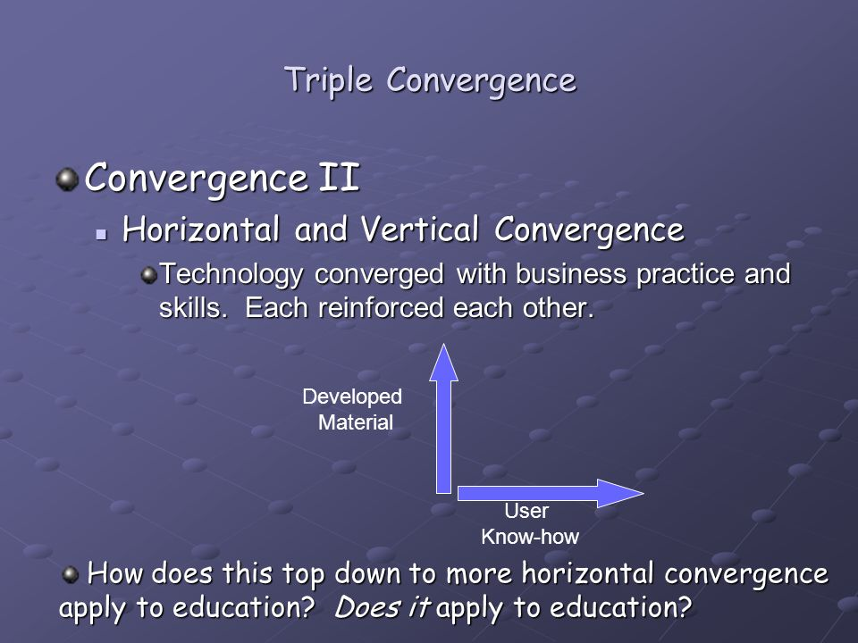 Triple Convergence Convergence II Horizontal and Vertical Convergence Horizontal and Vertical Convergence Technology converged with business practice and skills.