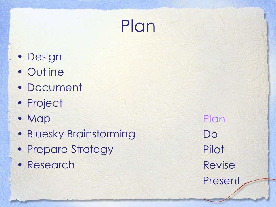 Plan Design Outline Document Project Map Bluesky Brainstorming Prepare Strategy Research Plan Do Pilot Revise Present