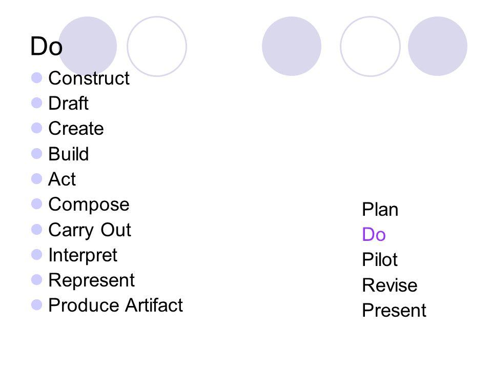 Do Construct Draft Create Build Act Compose Carry Out Interpret Represent Produce Artifact Plan Do Pilot Revise Present
