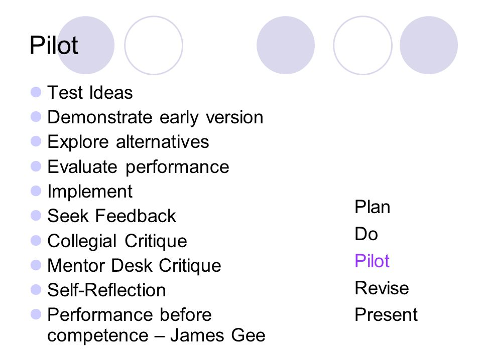 Pilot Test Ideas Demonstrate early version Explore alternatives Evaluate performance Implement Seek Feedback Collegial Critique Mentor Desk Critique Self-Reflection Performance before competence – James Gee Plan Do Pilot Revise Present