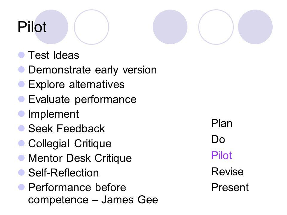 Pilot Test Ideas Demonstrate early version Explore alternatives Evaluate performance Implement Seek Feedback Collegial Critique Mentor Desk Critique S