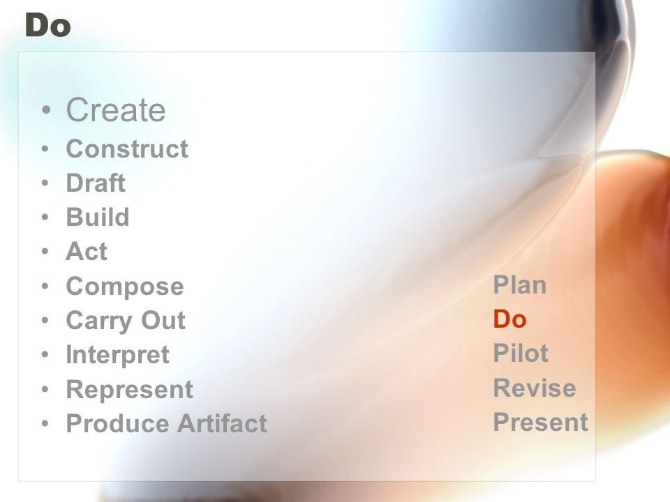 Do Create Construct Draft Build Act Compose Carry Out Interpret Represent Produce Artifact Plan Do Pilot Revise Present