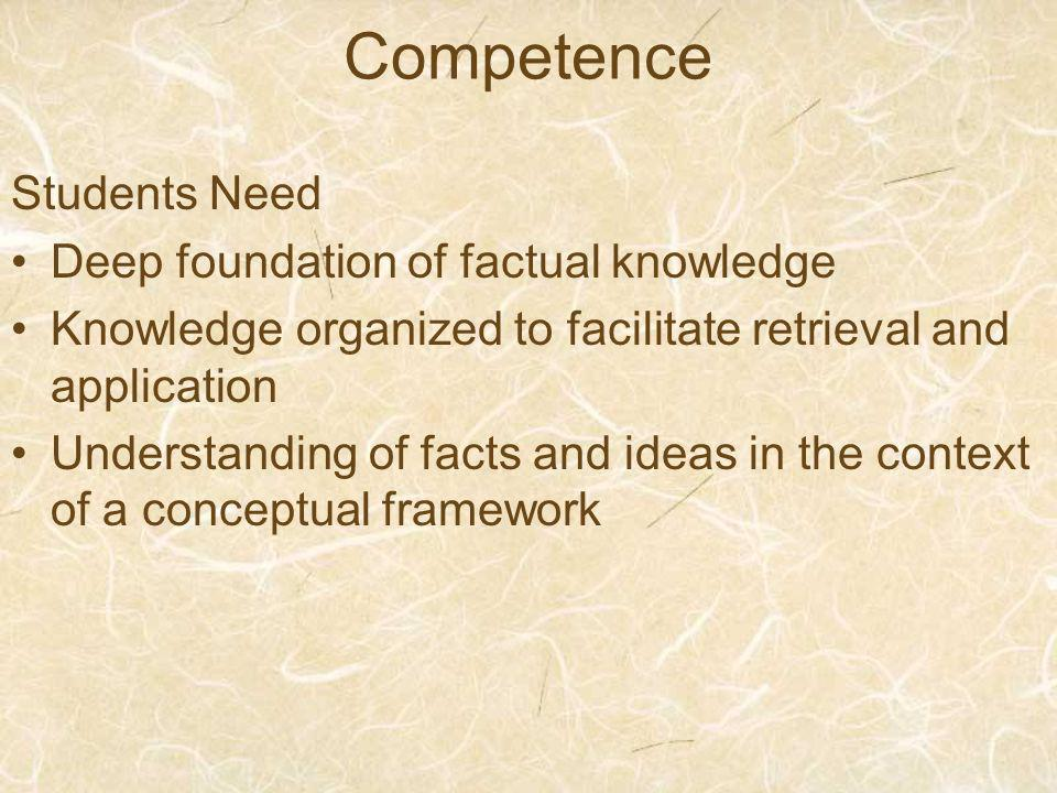 Competence Students Need Deep foundation of factual knowledge Knowledge organized to facilitate retrieval and application Understanding of facts and ideas in the context of a conceptual framework
