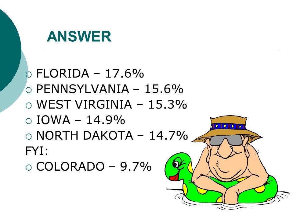 ANSWER FLORIDA – 17.6% PENNSYLVANIA – 15.6% WEST VIRGINIA – 15.3% IOWA – 14.9% NORTH DAKOTA – 14.7% FYI: COLORADO – 9.7%