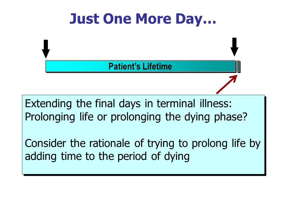 Patients Lifetime Extending the final days in terminal illness: Prolonging life or prolonging the dying phase? Consider the rationale of trying to pro