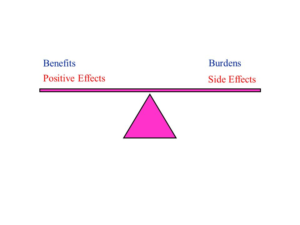 Burdens Side Effects Positive Effects Benefits