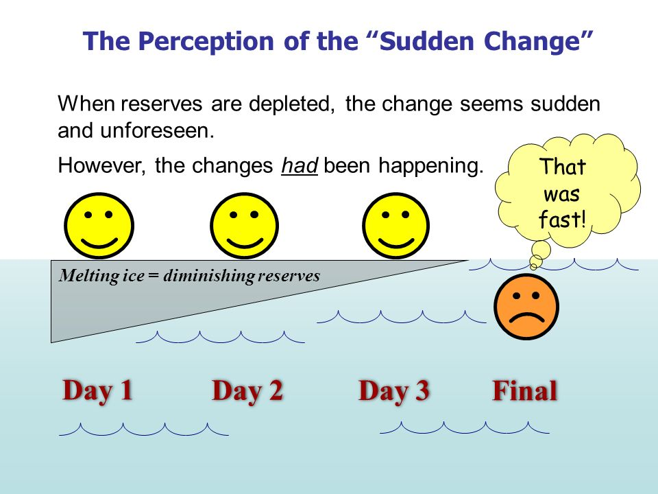 Day 1 Final Day 3 Day 2 The Perception of the Sudden Change Melting ice = diminishing reserves When reserves are depleted, the change seems sudden and unforeseen.