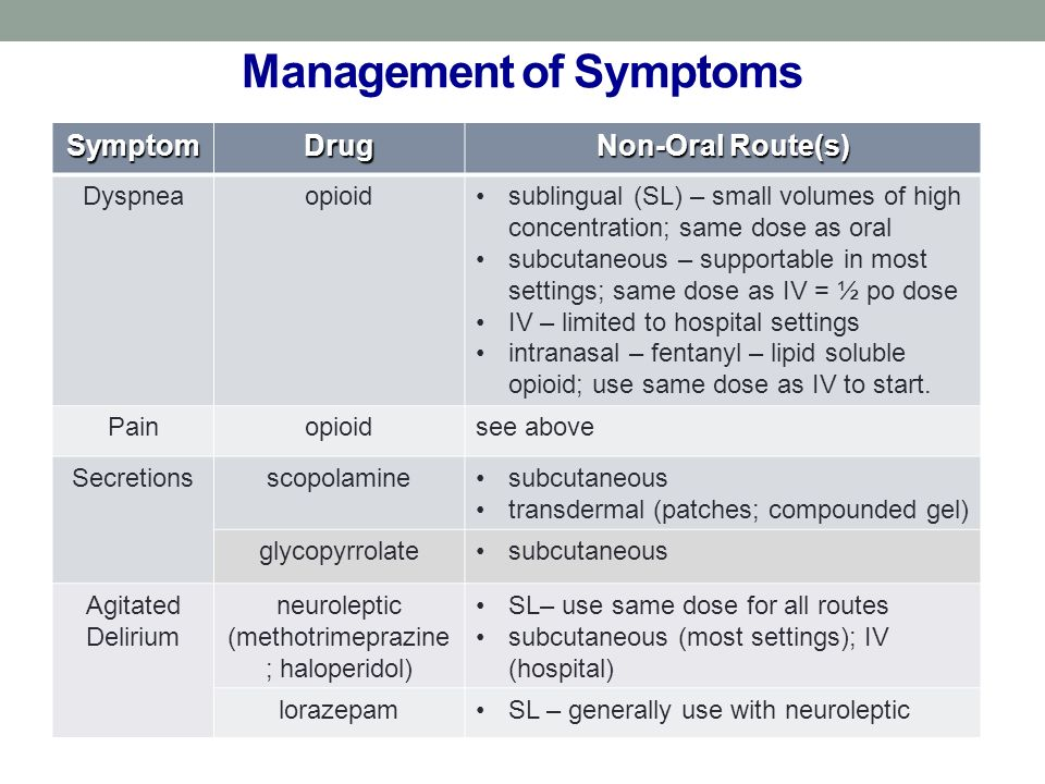 Management of Symptoms SymptomDrug Non-Oral Route(s) Dyspneaopioidsublingual (SL) – small volumes of high concentration; same dose as oral subcutaneou