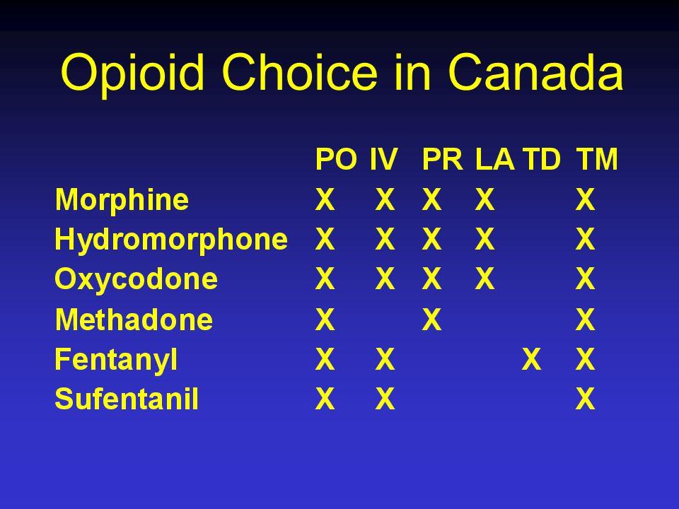 Opioid Choice in Canada