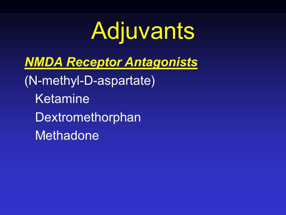 Adjuvants NMDA Receptor Antagonists (N-methyl-D-aspartate) Ketamine Dextromethorphan Methadone