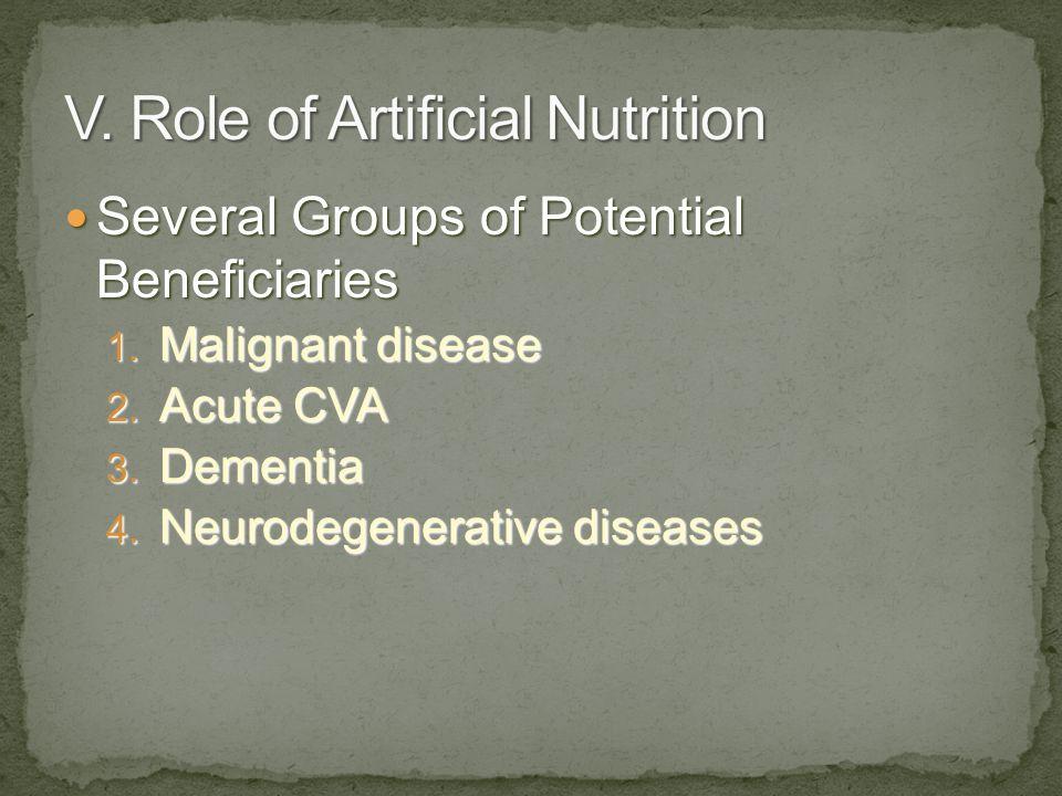 Several Groups of Potential Beneficiaries Several Groups of Potential Beneficiaries 1. Malignant disease 2. Acute CVA 3. Dementia 4. Neurodegenerative
