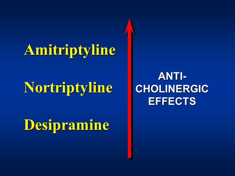 ANTI- CHOLINERGIC EFFECTS AmitriptylineNortriptylineDesipramine