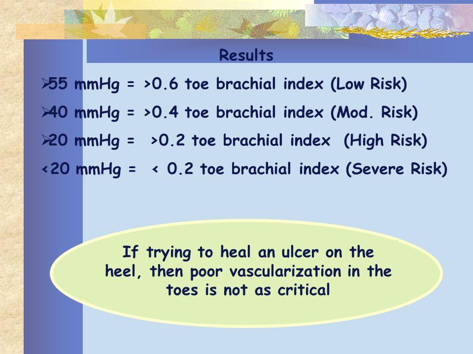 Results 55 mmHg = >0.6 toe brachial index (Low Risk) 40 mmHg = >0.4 toe brachial index (Mod. Risk) 20 mmHg = >0.2 toe brachial index (High Risk) <20 m