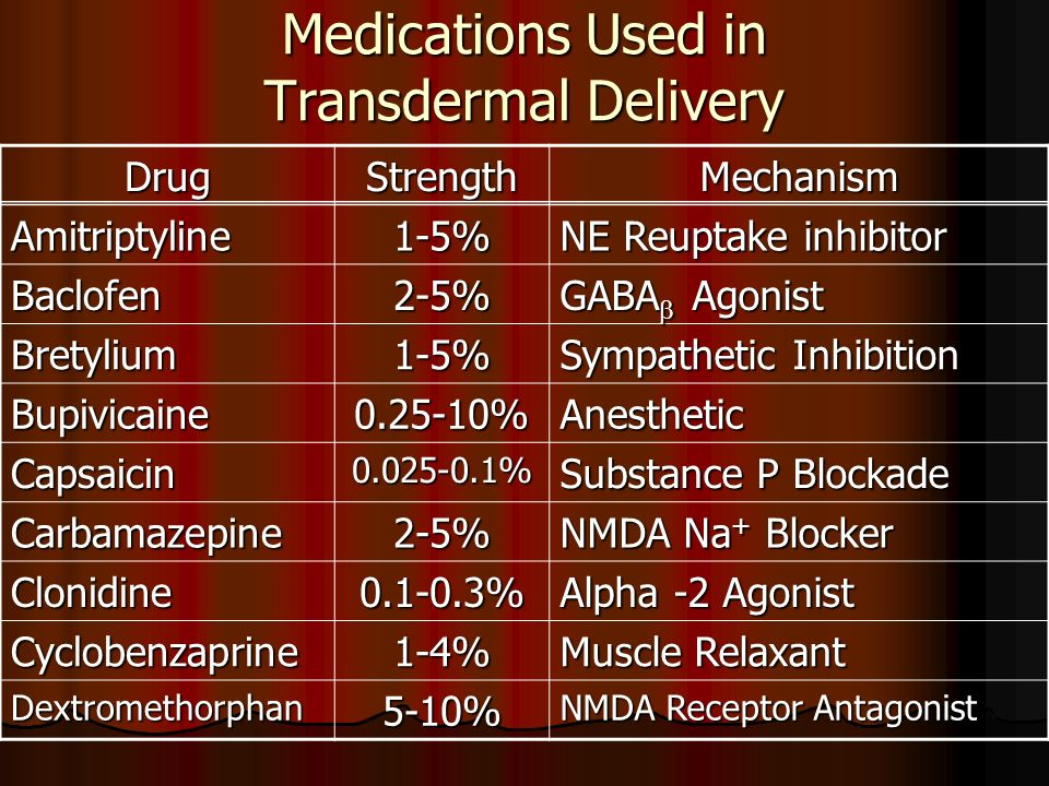 Medications Used in Transdermal Delivery DrugStrengthMechanism Amitriptyline1-5% NE Reuptake inhibitor Baclofen2-5% GABA Agonist Bretylium1-5% Sympath
