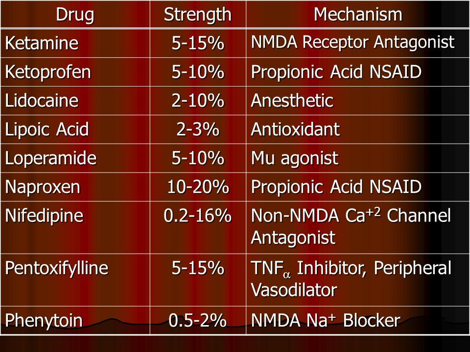 DrugStrengthMechanism Ketamine5-15% NMDA Receptor Antagonist Ketoprofen5-10% Propionic Acid NSAID Lidocaine2-10%Anesthetic Lipoic Acid 2-3%Antioxidant