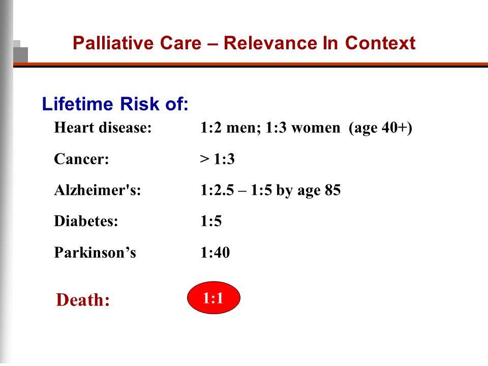 Heart disease:1:2 men; 1:3 women (age 40+) Cancer: > 1:3 Alzheimer's:1:2.5 – 1:5 by age 85 Diabetes:1:5 Parkinsons1:40 Lifetime Risk of: Death: 1:1 Pa