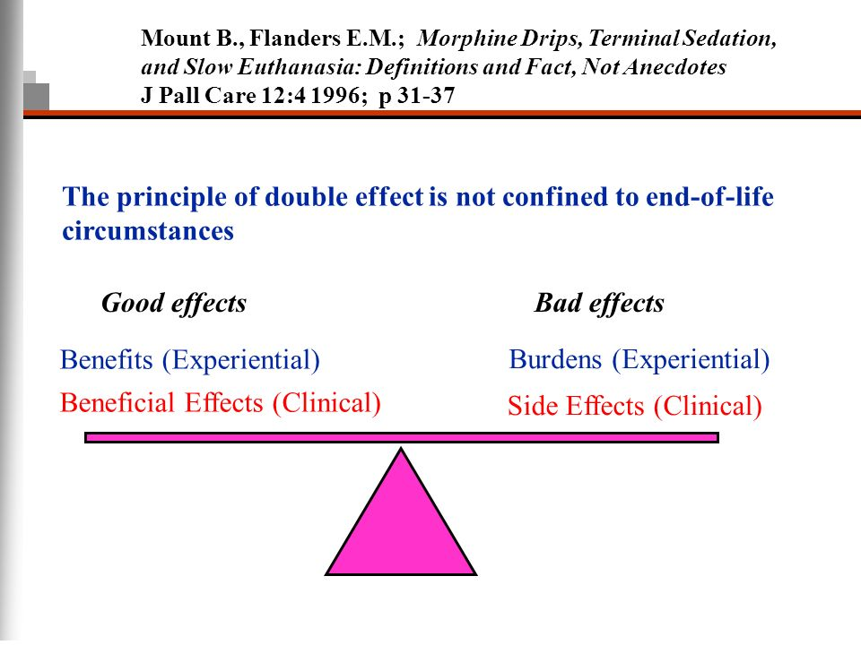 Mount B., Flanders E.M.; Morphine Drips, Terminal Sedation, and Slow Euthanasia: Definitions and Fact, Not Anecdotes J Pall Care 12:4 1996; p 31-37 Th