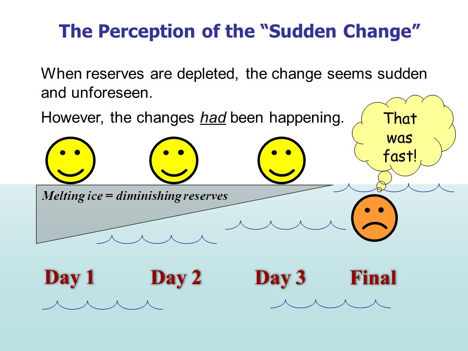 Day 1 Final Day 3 Day 2 The Perception of the Sudden Change Melting ice = diminishing reserves When reserves are depleted, the change seems sudden and