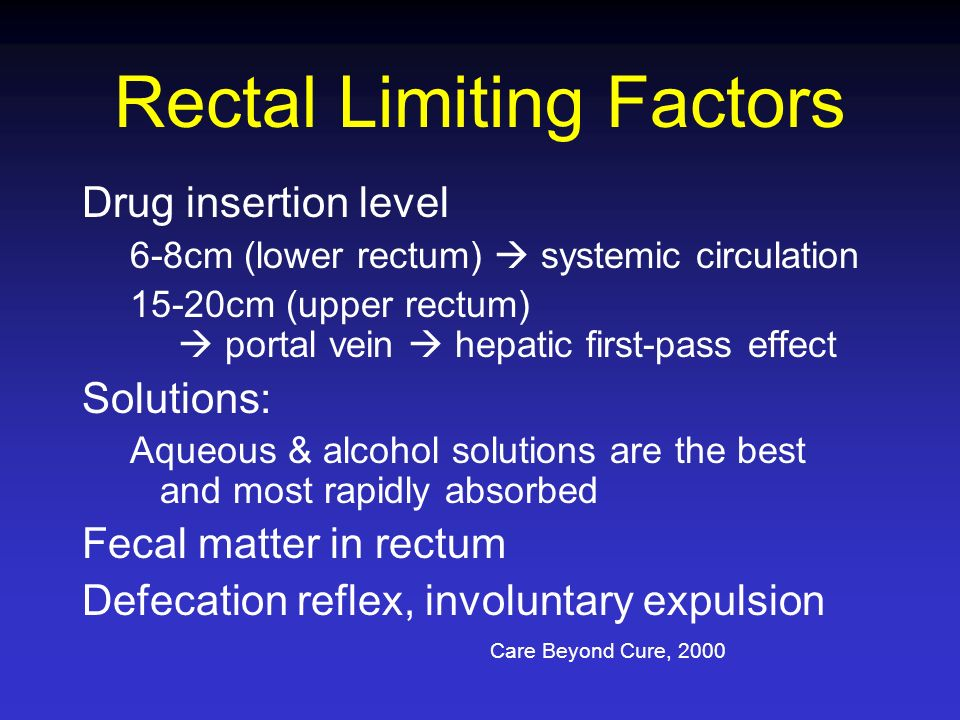Rectal Limiting Factors Drug insertion level 6-8cm (lower rectum) systemic circulation 15-20cm (upper rectum) portal vein hepatic first-pass effect So