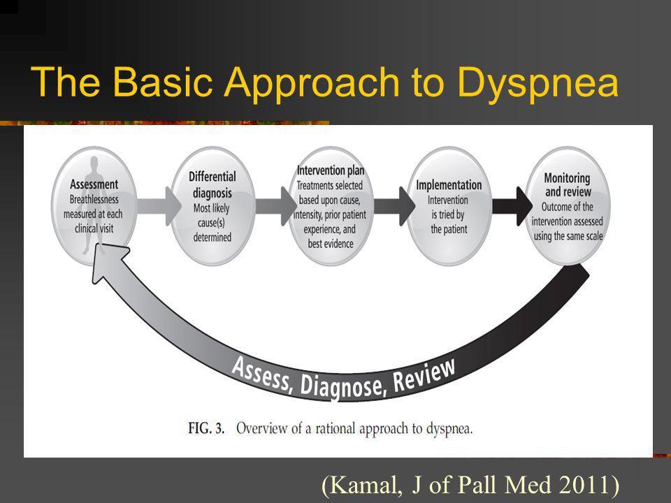 The Basic Approach to Dyspnea (Kamal, J of Pall Med 2011)