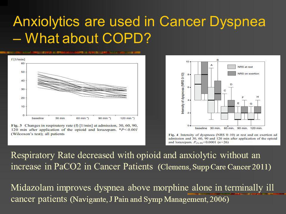 Anxiolytics are used in Cancer Dyspnea – What about COPD? Respiratory Rate decreased with opioid and anxiolytic without an increase in PaCO2 in Cancer