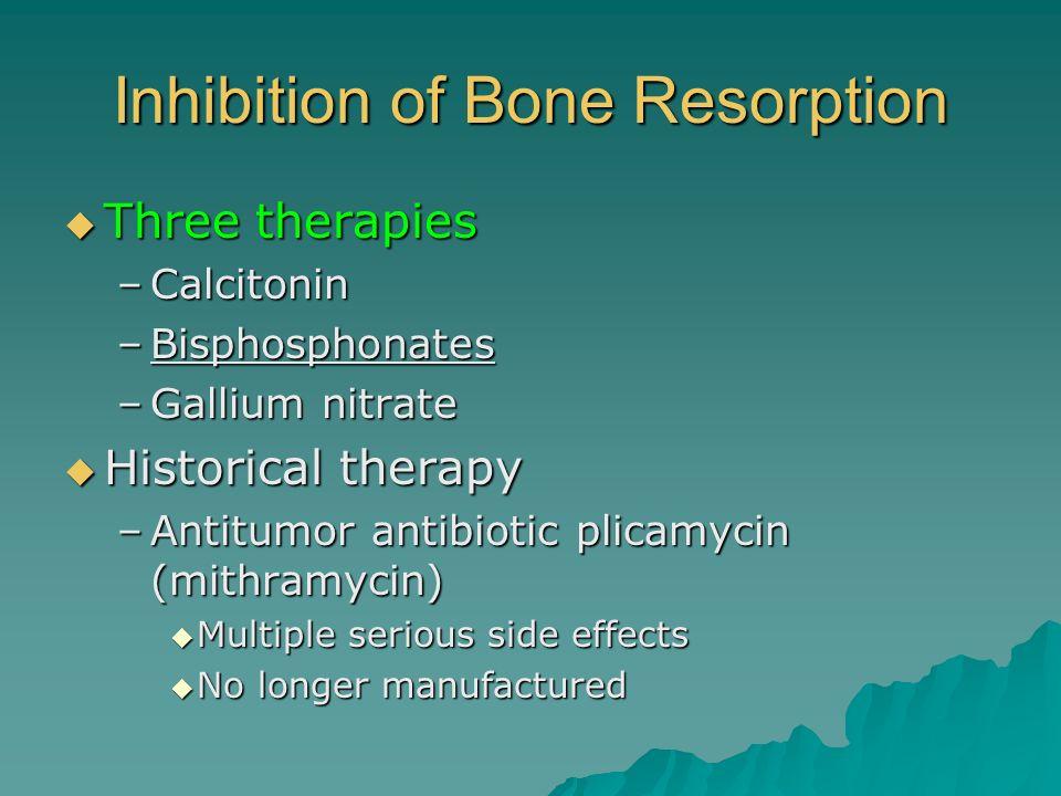 Inhibition of Bone Resorption Three therapies Three therapies –Calcitonin –Bisphosphonates –Gallium nitrate Historical therapy Historical therapy –Ant