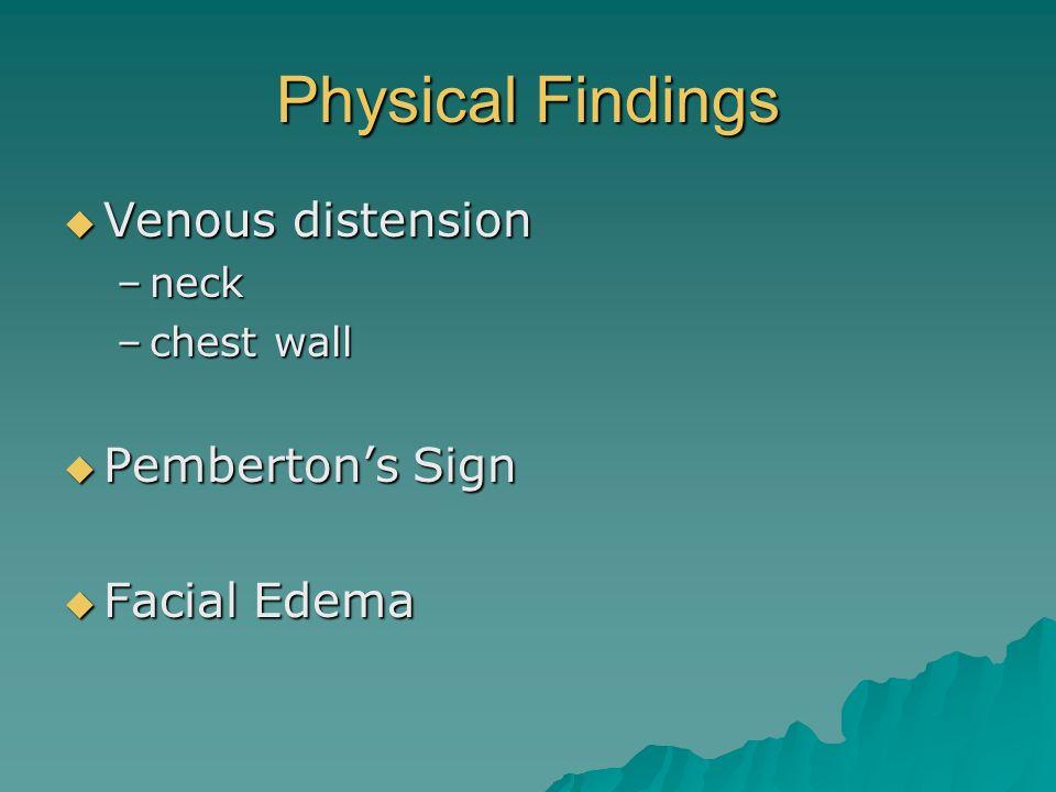 Physical Findings Venous distension Venous distension –neck –chest wall Pembertons Sign Pembertons Sign Facial Edema Facial Edema