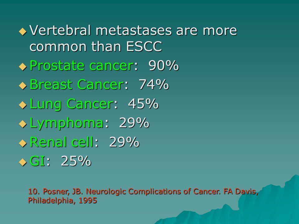 Vertebral metastases are more common than ESCC Vertebral metastases are more common than ESCC Prostate cancer: 90% Prostate cancer: 90% Breast Cancer: