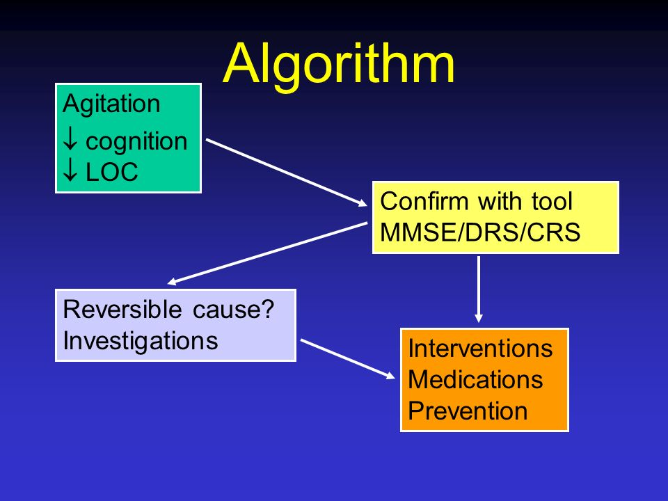 Algorithm Agitation cognition LOC Confirm with tool MMSE/DRS/CRS Reversible cause? Investigations Interventions Medications Prevention