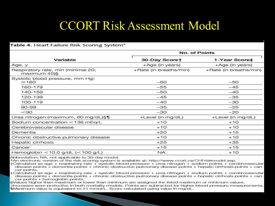CCORT Risk Assessment Model