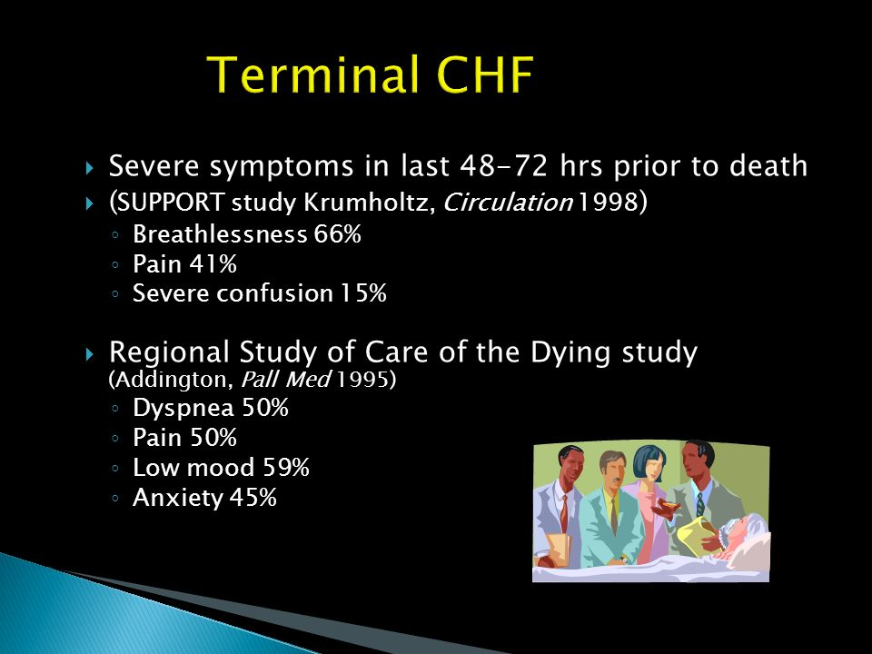 Terminal CHF Severe symptoms in last 48-72 hrs prior to death ( SUPPORT study Krumholtz, Circulation 1998 ) Breathlessness 66% Pain 41% Severe confusi