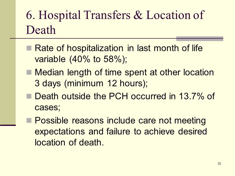 35 6. Hospital Transfers & Location of Death Rate of hospitalization in last month of life variable (40% to 58%); Median length of time spent at other