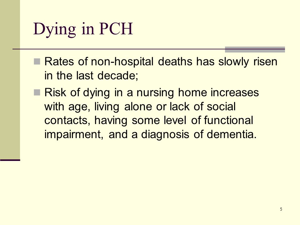 5 Dying in PCH Rates of non-hospital deaths has slowly risen in the last decade; Risk of dying in a nursing home increases with age, living alone or lack of social contacts, having some level of functional impairment, and a diagnosis of dementia.