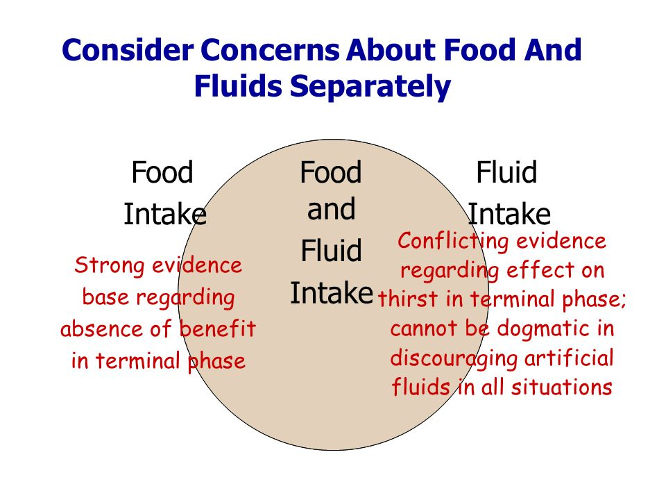 Food and Fluid Intake Fluid Intake Food Consider Concerns About Food And Fluids Separately Strong evidence base regarding absence of benefit in terminal phase Conflicting evidence regarding effect on thirst in terminal phase; cannot be dogmatic in discouraging artificial fluids in all situations
