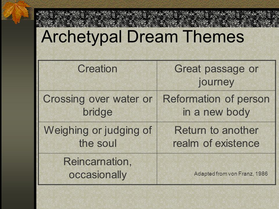 Archetypal Dream Themes CreationGreat passage or journey Crossing over water or bridge Reformation of person in a new body Weighing or judging of the