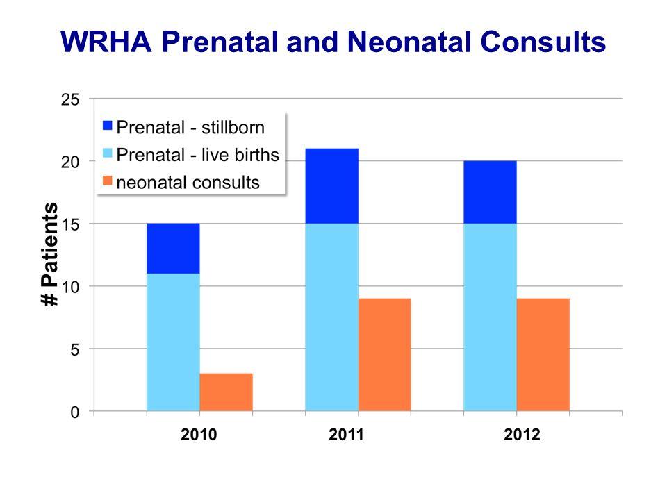 WRHA Prenatal and Neonatal Consults