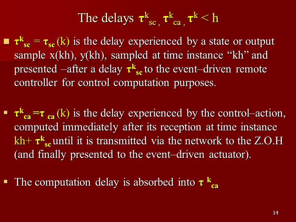 14 The delays τ k sc, τ k ca, τ k < h τ k sc = τ sc (k) is the delay experienced by a state or output sample x(kh), y(kh), sampled at time instance kh and presented –after a delay τ k sc to the event–driven remote controller for control computation purposes.