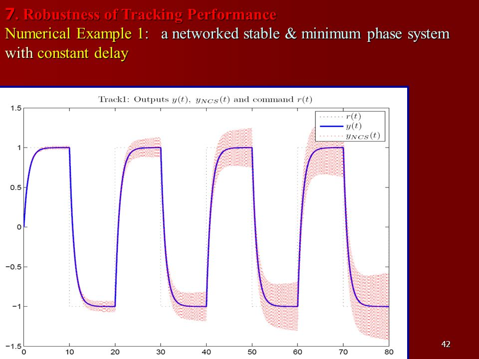 42 7. Robustness of Tracking Performance Numerical Example 1: a networked stable & minimum phase system with constant delay