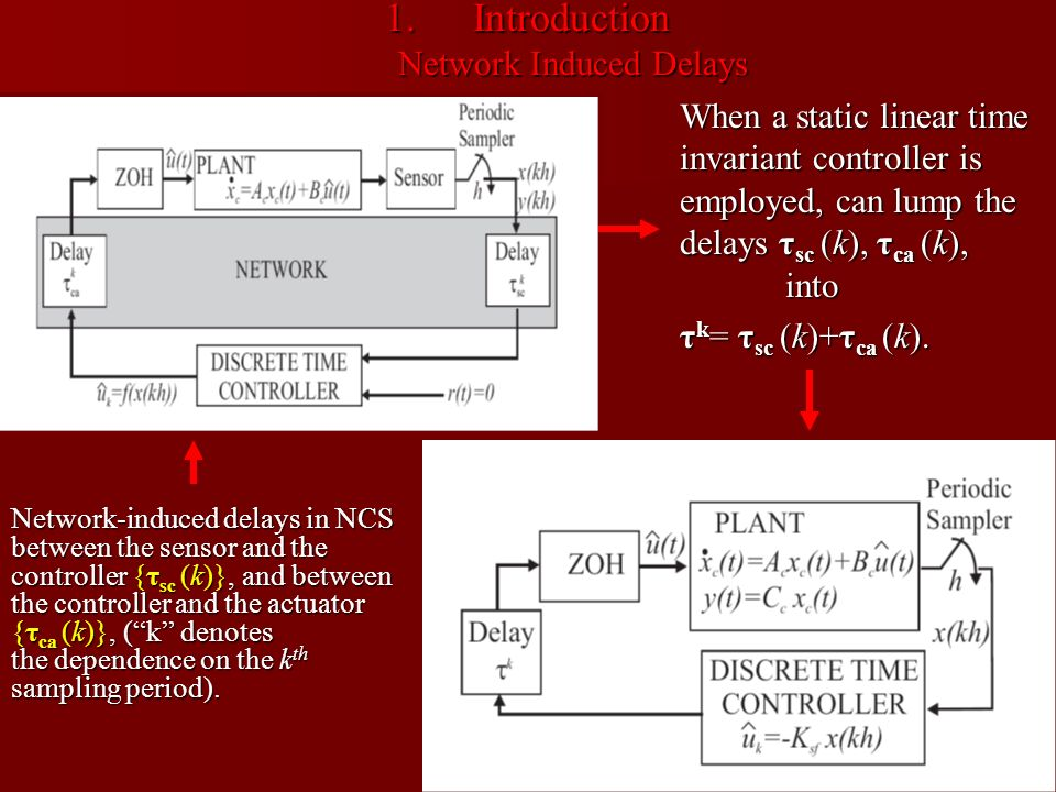 9 1.Introduction Νetwork Induced Delays When a static linear time invariant controller is employed, can lump the delays τ sc (k), τ ca (k), into τ k =