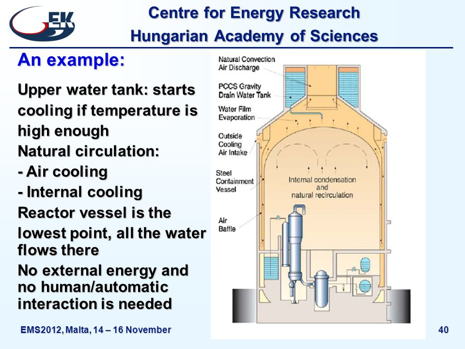 Centre for Energy Research Hungarian Academy of Sciences EMS2012, Malta, 14 – 16 November40 An example: Upper water tank: starts cooling if temperature is high enough Natural circulation: - Air cooling - Internal cooling Reactor vessel is the lowest point, all the water flows there No external energy and no human/automatic interaction is needed