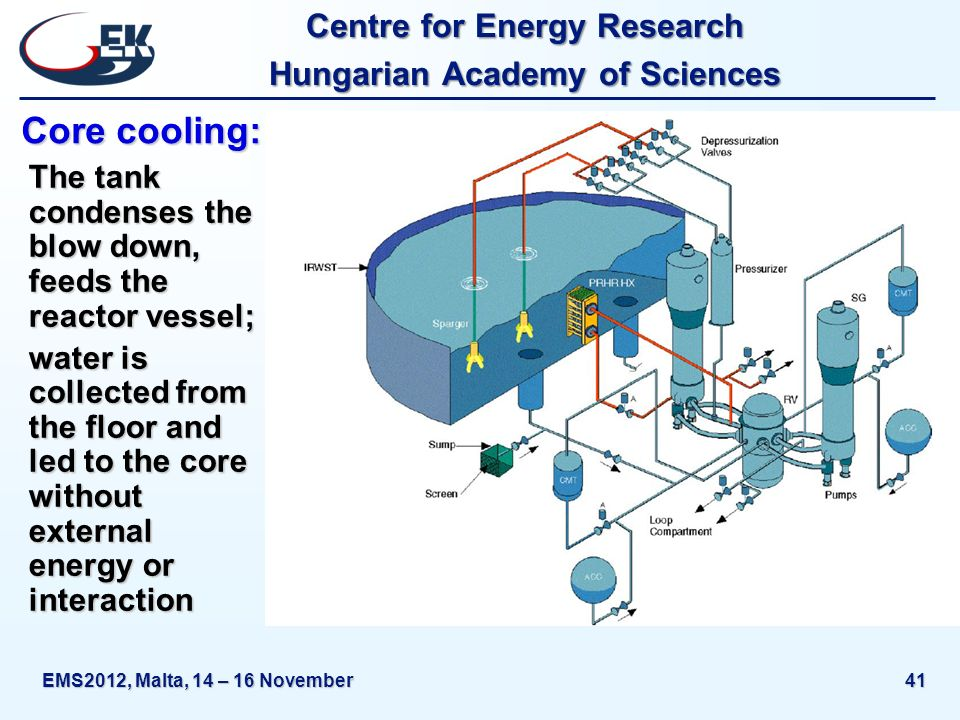 Centre for Energy Research Hungarian Academy of Sciences EMS2012, Malta, 14 – 16 November41 Core cooling: The tank condenses the blow down, feeds the reactor vessel; water is collected from the floor and led to the core without external energy or interaction