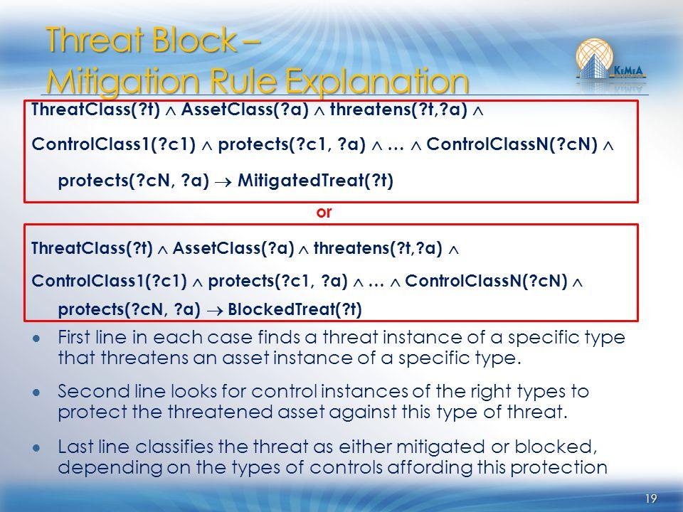 ThreatClass(?t) AssetClass(?a) threatens(?t,?a) ControlClass1(?c1) protects(?c1, ?a) … ControlClassN(?cN) protects(?cN, ?a) MitigatedTreat(?t) ThreatC
