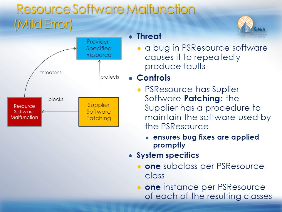 Resource Software Malfunction (Mild Error) Resource Software Malfunction (Mild Error) Threat a bug in PSResource software causes it to repeatedly produce faults Controls PSResource has Suplier Software Patching : the Supplier has a procedure to maintain the software used by the PSResource ensures bug fixes are applied promptly System specifics one subclass per PSResource class one instance per PSResource of each of the resulting classes protects blocks Provider- Specified Resource Resource Software Malfunction Supplier Software Patching threatens